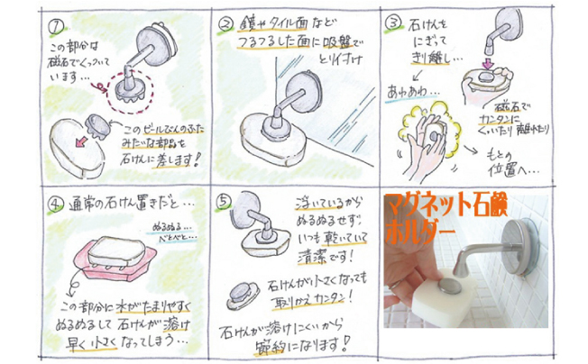 Magnetic soap holderの詳細